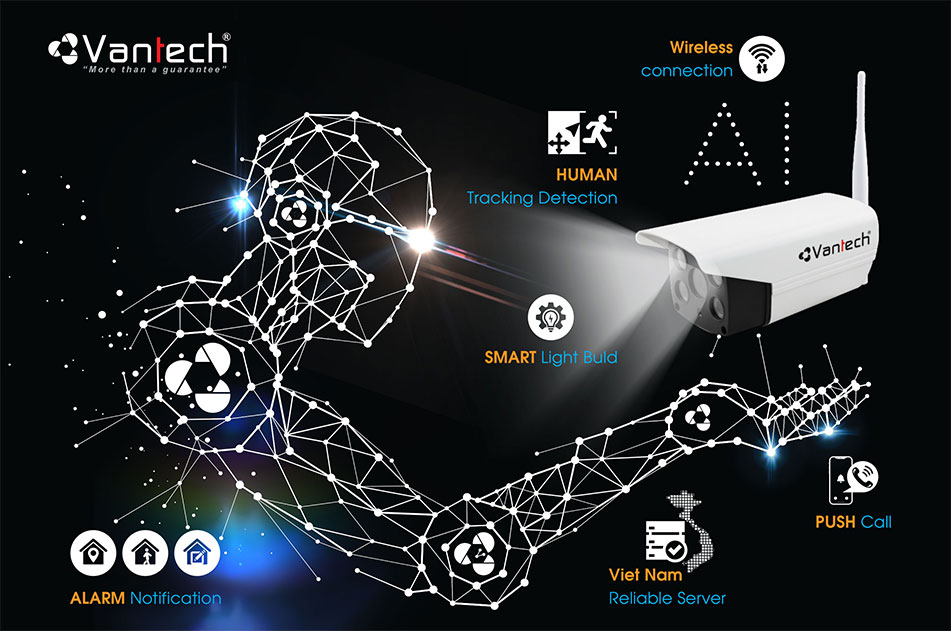 Camera giám sát tích hợp công nghệ AI