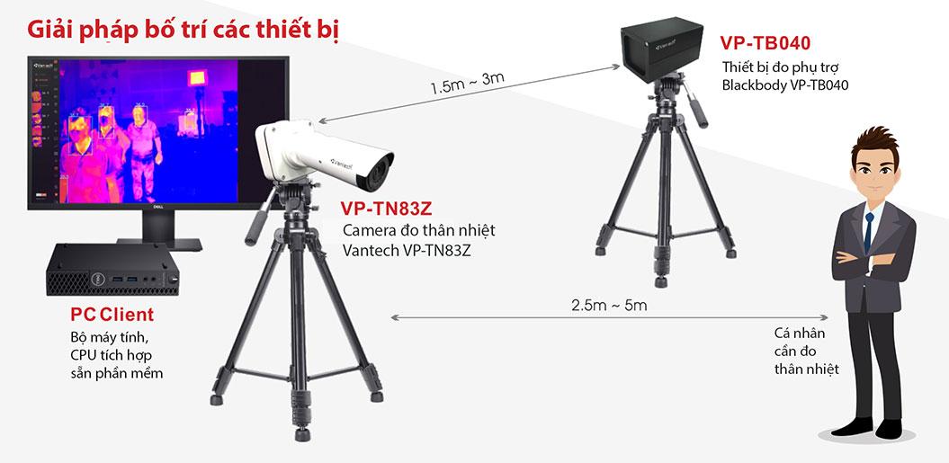 Giải pháp bố trí các thiết bị Camera đo thân nhiệt Vantech VP-TN83Z